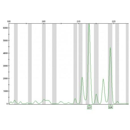 Pruebas in vitro de eficacia de fitosanitarios